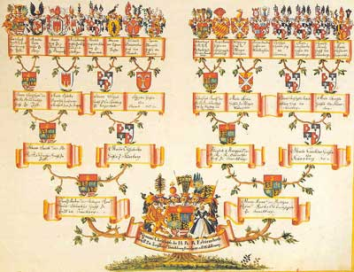 Eros Greek God Family Tree