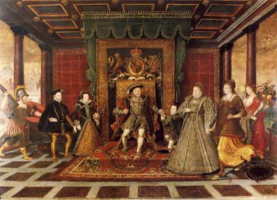 Facts About Tudor England