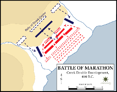 What Is The Battle Of Marathon