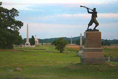 Who Was Involved In The Battle Of Gettysburg ?